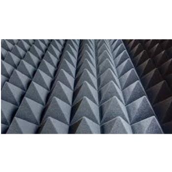 use soundproof foam or panels