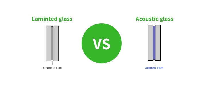 difference between laminated glass and acoustic glass