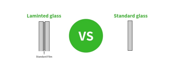 difference between laminated glass and standard glass